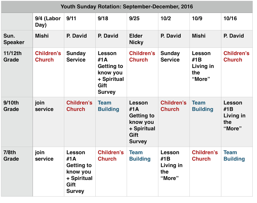 Youth Sunday Rotation Schedule (October)